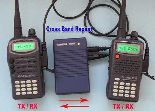 RT-CRC1 Cross Band Repeater Controller | TI0RHU ORG